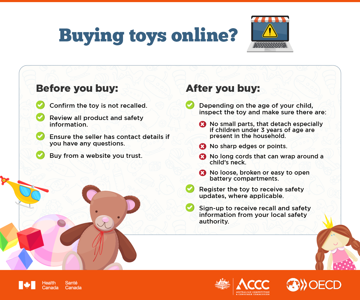 Buying toys online? Before you buy: Confirm the toy is not recalled. Review all product and safety information. Ensure the seller has contact details if you have any questions. Buy from a website you trust. After you buy: Depending on the age of your child, inspect the toy and make sure there are: No small parts, that detach especially if children under 3 years of age are present in the household. No sharp edges or points. No long cords that can wrap around a child's neck. No loose, broken or easy to open battery compartments. Register the toy with the manufacturer if possible to receive safety updates. Sign-up to receive recall and product safety updates from the ACCC.