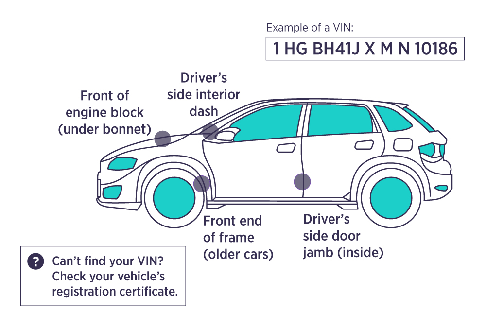 Example of a vehicle identification number (VIN): 1 HG BH41J X M N 10186. Check front of engine block (under bonnet), driver's side interior dash, front end of frame (older cars), driver's side door jamb (inside). Can't find your VIN? Check your vehicle's registration certificate.